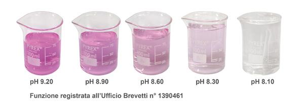 idrosolar campioni